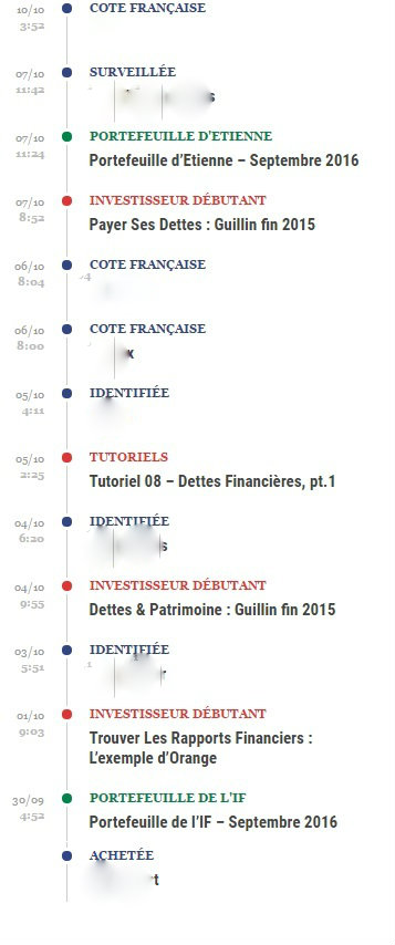 Analyses de l'investisseur français