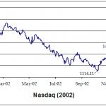 investisseur heureux ou malheureux ?