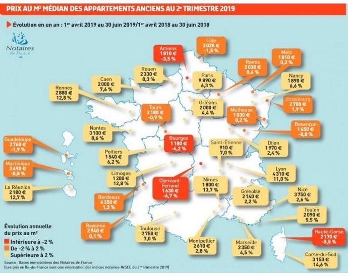 Hausse prix immobilier 2019