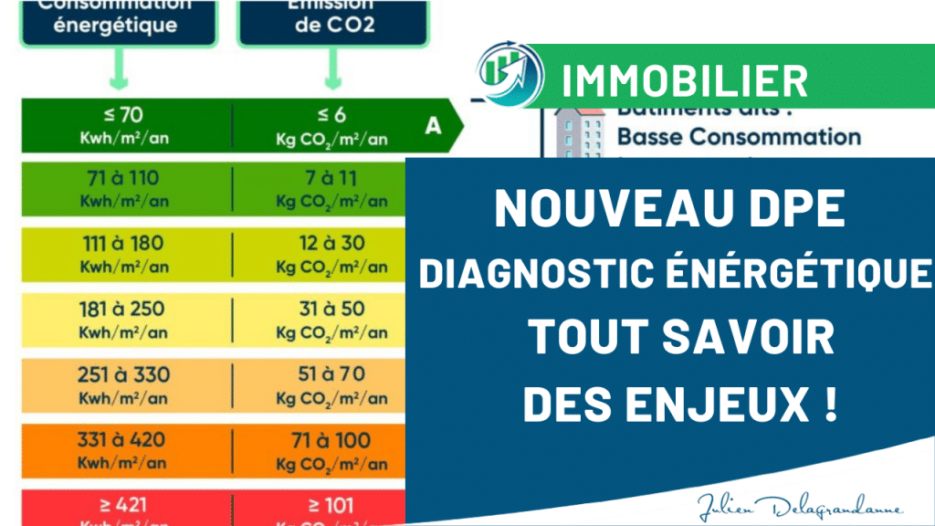 DPE 2021 immobilier